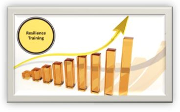 BrainTrainersUK Resilience Training Webinar